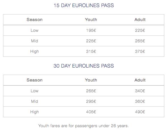 Informações válidas para o Euroline Pass 15 dias
